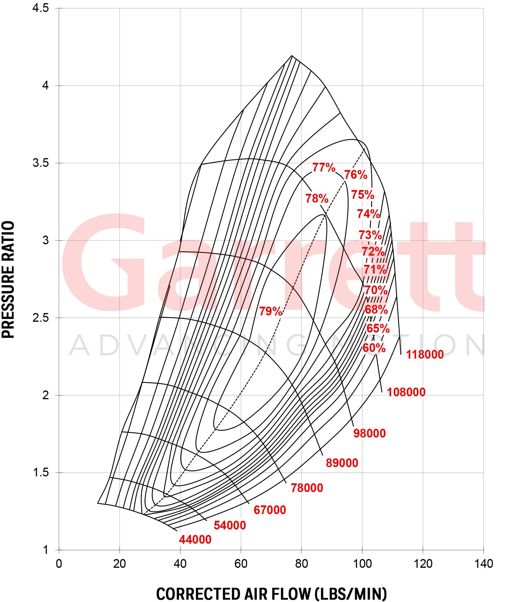Garrett G42-1200 Turbo V-Band Inlet / V-Band Outlet 1.15 A/R